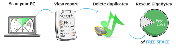 how to delete duplicate songs in pc